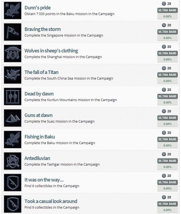 Battlefield 4 Achievement List leaked_2