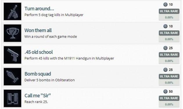 Battlefield 4 Achievement List leaked_5