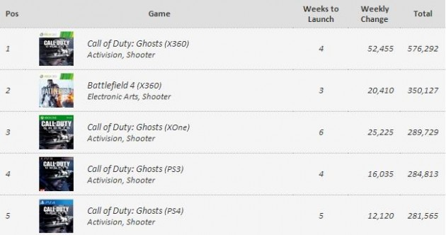 Ghosts-Xbox One-PS4