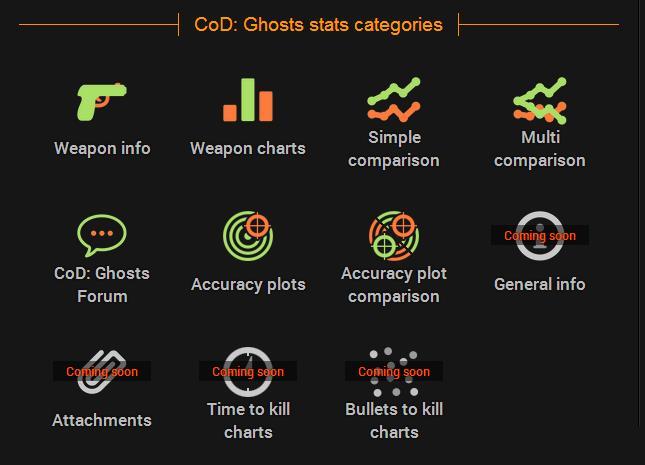 CoD: ゴースト:「超詳細」な武器性能が確認できるサイト(パッチ後最新版)