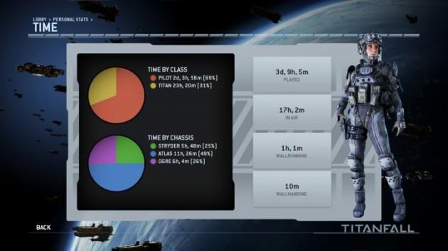 タイタンフォール:世界初の Generation 10 達成者が登場。開発者「あんたは狂人だ!」