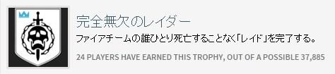 Destiny:レイド0デスクリア!最難関トロフィー「完全無欠のレイダー」攻略&解説 (3)