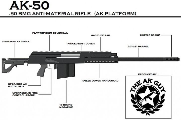 AK-50