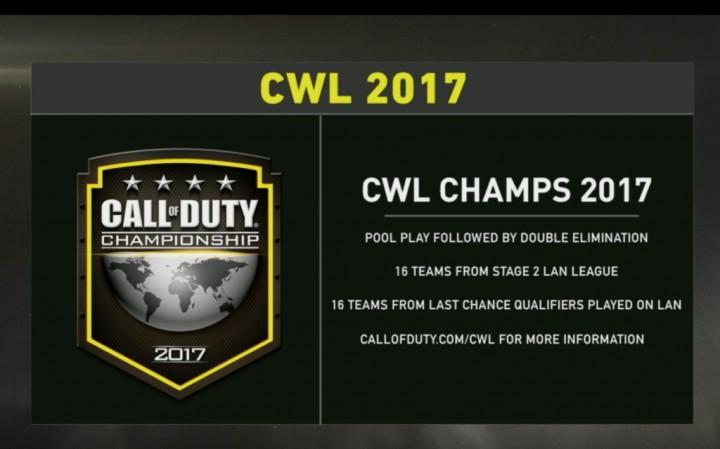 CWL Championship 2017