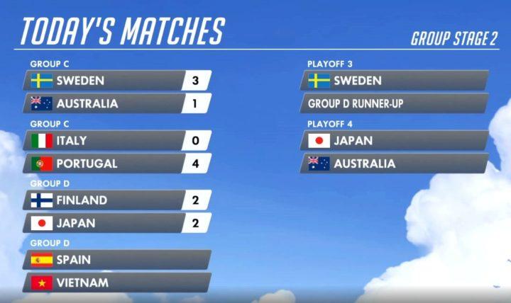 オーバーウォッチ: 日本代表チームが怪物チーム相手に互角の戦い、予選トップ通過でプレーオフ進出決定
