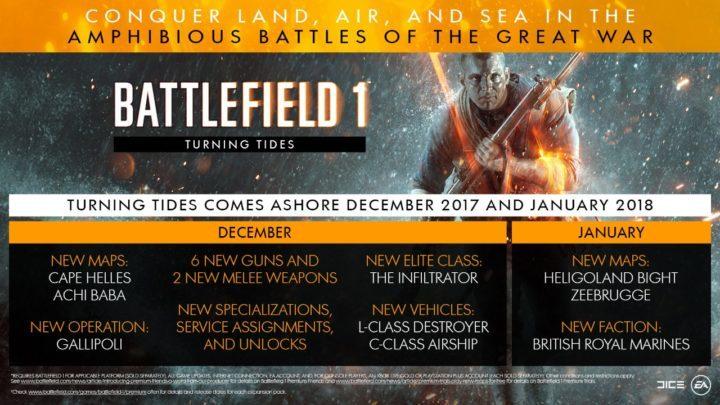 BF1: 第3弾拡張「Turning Tides」のリリーススケジュールと内容が発表、12月から1月にかけて順次リリース