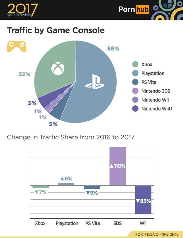 2017年最もスケベなゲーム機はPlayStation、スケベ検索対象1位は「D.Va」米アダルトサイト発表